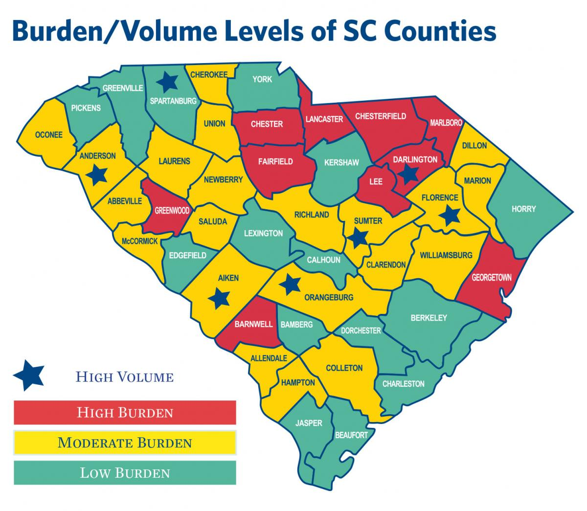 Burden/Volume Levels of SC Counties